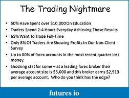 Ten-thousand in Education and still not profitable!-tradingnightmare.jpg