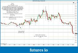 Click image for larger version  Name:2012-04-19 Market Structure.jpg Views:54 Size:215.2 KB ID:70617