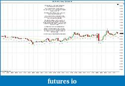 Trading spot fx euro using price action-2012-04-19-trades-.jpg