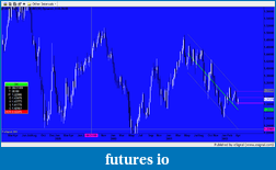 EURUSD 6E Euro-snapshot-669.png