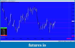 EURUSD 6E Euro-snapshot-673.png