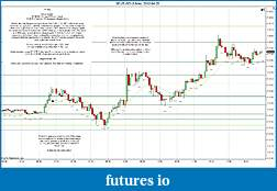 Trading spot fx euro using price action-2012-04-20-market-structure.jpg