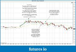 Trading spot fx euro using price action-2012-04-20-trades-.jpg