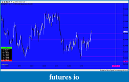 EURUSD 6E Euro-snapshot-682.png