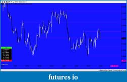 EURUSD 6E Euro-snapshot-694.png