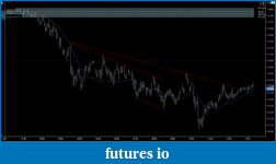 EURUSD 6E Euro-6e-06-12-3-min-4232012_2012-04-23_13-22-55.png