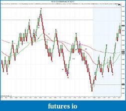 Click image for larger version  Name:YM 06-12 (4 BetterRenko)  4_18_2012 Trades.jpg Views:82 Size:179.5 KB ID:70990