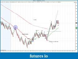 BRETT'S NAKED IN IOWA JOURNAL-ym-06-12-4-betterrenko-4_23_2012-trades.jpg