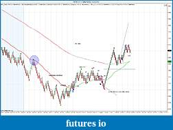 Click image for larger version  Name:YM 06-12 (4 BetterRenko)  4_23_2012 trades.jpg Views:82 Size:186.7 KB ID:70993