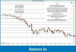 Trading spot fx euro using price action-2012-04-23-market-structure.jpg
