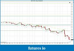 Trading spot fx euro using price action-2012-04-23-trades-.jpg