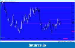 EURUSD 6E Euro-snapshot-701.png
