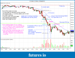 ES day trading Journal-es-06-12-5-min-23_04_2012.png