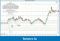 Trading spot fx euro using price action-2012-04-24-market-structure.jpg