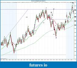 Click image for larger version  Name:YM 06-12 (4 BetterRenko)  4_24_2012trade.jpg Views:136 Size:182.4 KB ID:71133