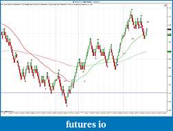 BRETT'S NAKED IN IOWA JOURNAL-eurusd-4-betterrenko-4_24_2012-trade.jpg