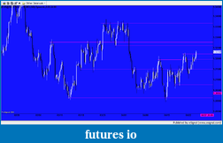 EURUSD 6E Euro-snapshot-718.png