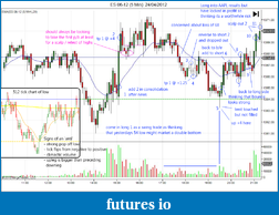ES day trading Journal-es-06-12-5-min-24_04_2012.png