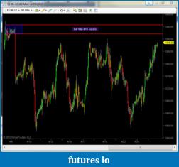 Tomorrow's chart-60min.png