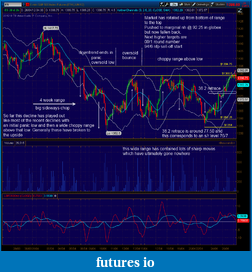 ES day trading Journal-thurs26.png