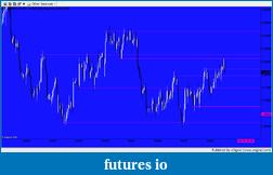EURUSD 6E Euro-snapshot-728.png