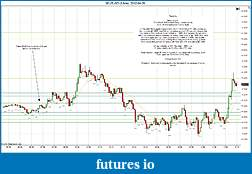 Trading spot fx euro using price action-2012-04-25-market-structure.jpg