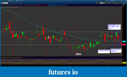 Click image for larger version  Name:Vix_trade_4_26_12.png Views:35 Size:73.8 KB ID:71517