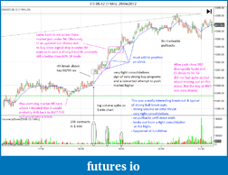ES day trading Journal-es-06-12-1-min-26_04_2012.png