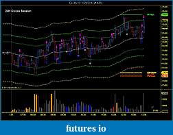 Trading PA with 20BB and Volume pattern indicator-jan25.jpg