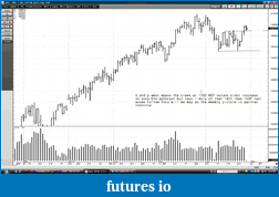 Wyckoff Trading Method-20120427a.png