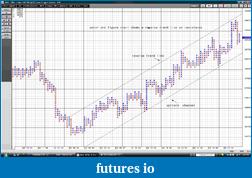 Wyckoff Trading Method-20120427b.png
