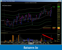 Trading PA with 20BB and Volume pattern indicator-angle.png