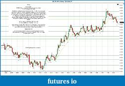 Trading spot fx euro using price action-2012-04-27-market-structure.jpg