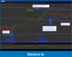 ruslan's option trading journal-4_26_12_gld_trade.png