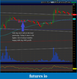ruslan's option trading journal-4_27_12__gc_.png