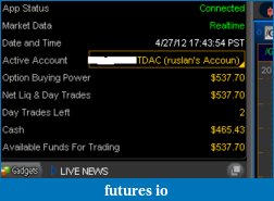 ruslan's option trading journal-4_27_12_acct_balance.png
