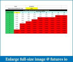 Catching Big Waves - a trader's journal of surfing the the markets-085-risk-matrix.pdf
