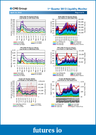 Why the market is slowly dying-liquidity_monitor_0412_page_4.png