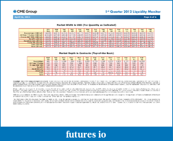 Why the market is slowly dying-liquidity_monitor_0412_page_6.png