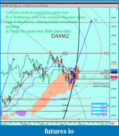 GFIs1 1 DAX trade per day journal-daxmay12.png