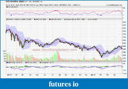 to understand a high volatile market-genchart.png