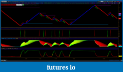 Weekly Option Trader-pcln-770call.png