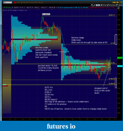 ES day trading Journal-mon1.png