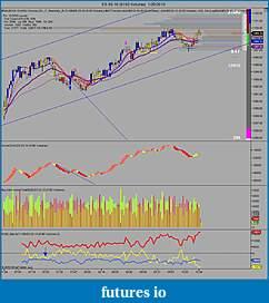 DOM bands indicator-es-03-10-8192-volume-1_26_2010_dom_bands_stall.jpg