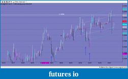 EURUSD 6E Euro-snapshot-775.png