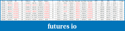 Day Trading Stocks with Discretion-trading-drills-20120501-half-hour.png
