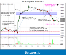 ES day trading Journal-es-06-12-5-min-01_05_2012.png