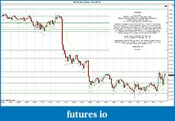 Trading spot fx euro using price action-2012-05-02-market-structure.jpg