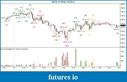 PriceActionSwing discussion-es-06-12-15-min-5_2_2012.jpg