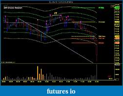 Trading PA with 20BB and Volume pattern indicator-jan27.jpg
